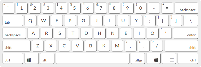 Colemak Keyboard Layout Ergonomic Fast And Easy To Learn Qwerty - Us-keyboard-map